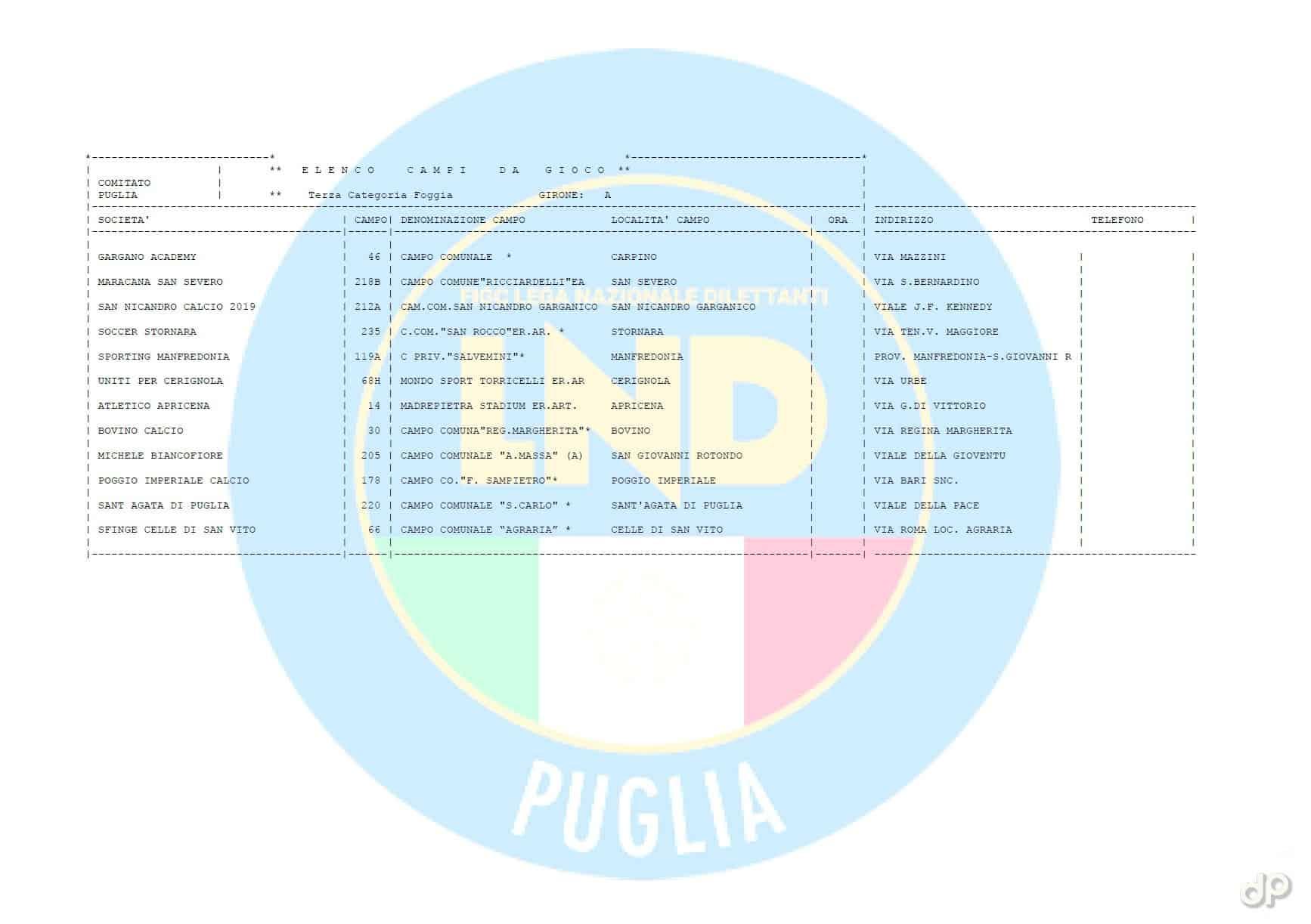 Campi Terza Categoria Foggia 2021-22